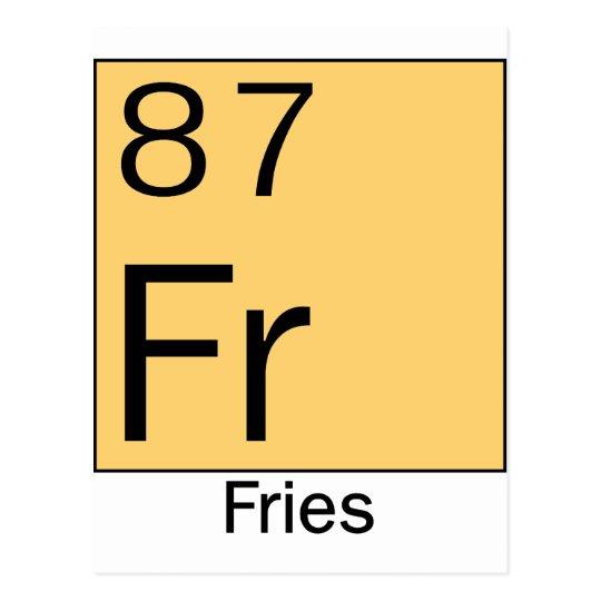 Elemento 87: Fritadas Postal