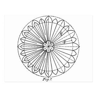 Elemento abstracto del diseño arquitectónico de la postales
