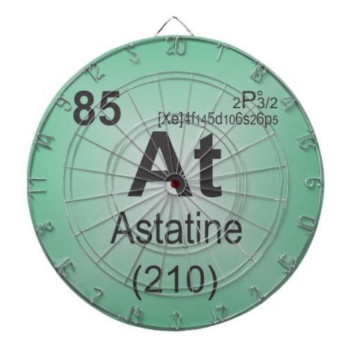 Elemento individual del astatino de la tabla perió tablero dardos