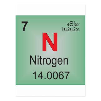 Elemento individual del nitrógeno de la tabla postales