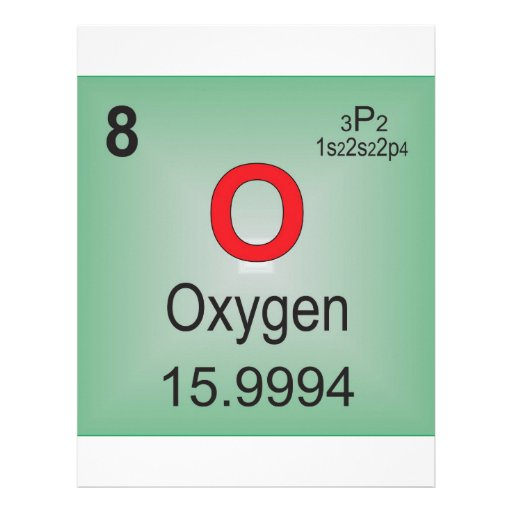 Elemento individual del oxígeno de la tabla periód plantilla de membrete