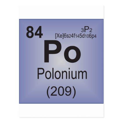 Elemento individual del polonio de la tabla postal