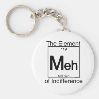 Elemento MEH Llavero Personalizado