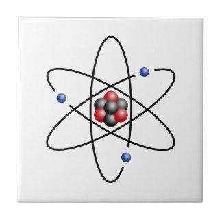 Elemento químico número atómico 3 del átomo del li azulejos ceramicos