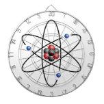 Elemento químico número atómico 3 del átomo del li tabla dardos