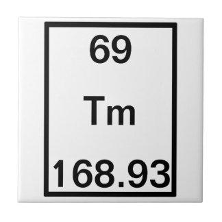 Elemento químico: Tulio Azulejo Cuadrado Pequeño