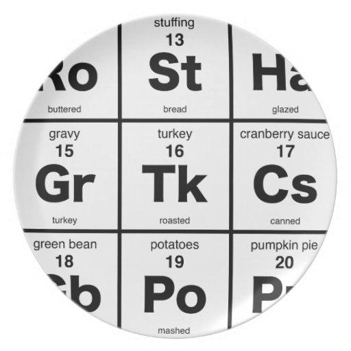 Elementos de la acción de gracias platos