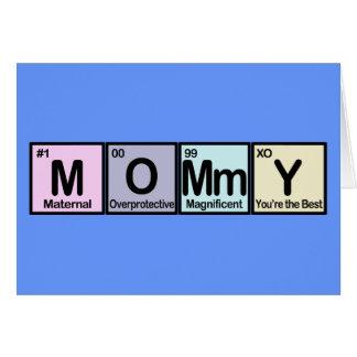 Elementos de la mamá felicitación