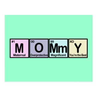 Elementos de la mamá postal