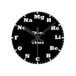 Elementos de la química de la tabla periódica relojes