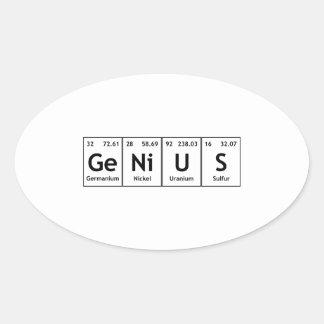 Elementos de palabras de la tabla periódica de la pegatina ovalada