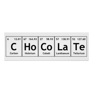 Elementos de palabras de la tabla periódica de la póster