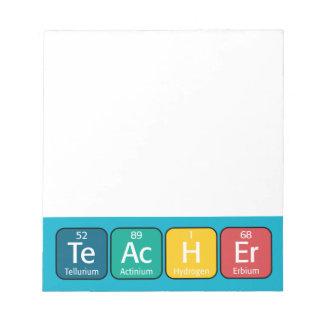 Elementos de tabla periódica que deletrean al bloc de notas