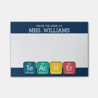 Elementos de tabla periódica que deletrean al notas post-it®