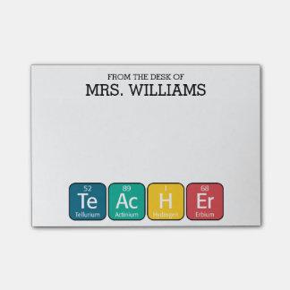 Elementos de tabla periódica que deletrean al post-it® nota