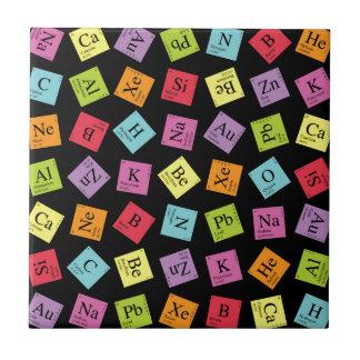 Elementos periódicos azulejo cuadrado pequeño