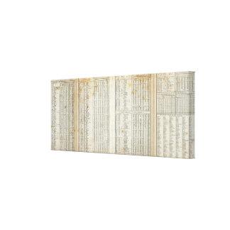 elementos principales de la temperatura lienzo envuelto para galerías