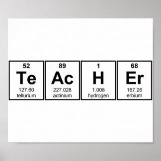 Elementos químicos del profesor de ciencias póster