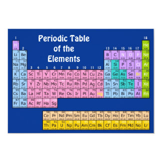 Elements Chemistry Card