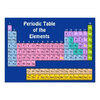 Elements Chemistry Invitation