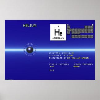 Elements - Helium Poster