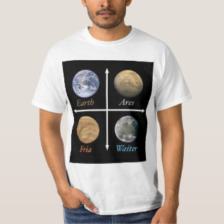 Elements of Astronomy T Shirt