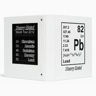 Elements of Heavy Metal Binder
