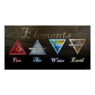 Elements of Western Magick Poster