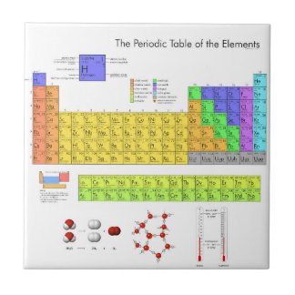 Elements Periodic Table Scientific Nerd Tile