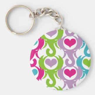 elephant heart basic round button keychain