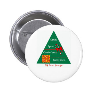 Elf Food Groups Button