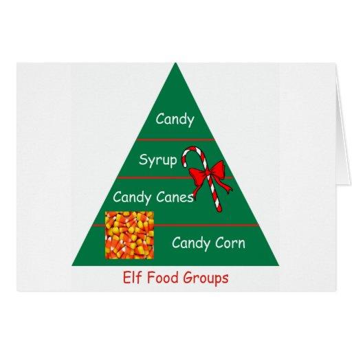 Elf Food Groups Greeting Card