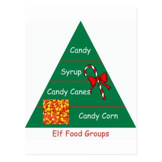 Elf Food Groups Postcard