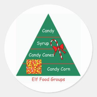 Elf Food Groups Round Sticker