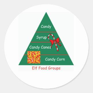 Elf Food Groups Sticker