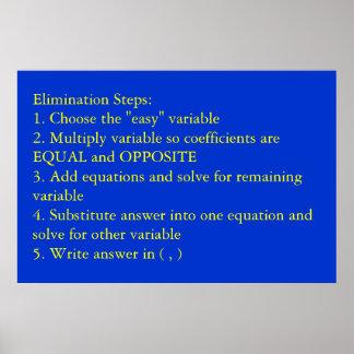 Elimination Problem Solving Steps Poster