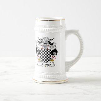 Elizondo Family Crest Mug