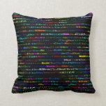 Ellen Text Design I Throw Pillow Pillow