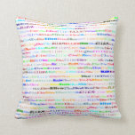 Ellen Text Design II Throw Pillow Throw Pillow