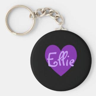 Ellie in Purple Keychain