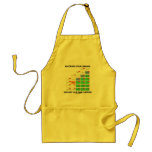 Elucidate Your Lineage Explore Your Family History Adult Apron