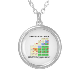 Elucidate Your Lineage Explore Your Family History Pendants