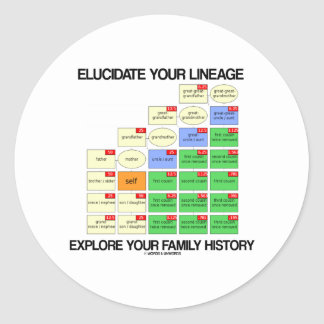 Elucidate Your Lineage Explore Your Family History Round Stickers