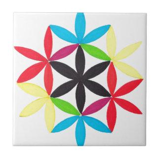 Emanaciones una variedad de regalos jpg teja  ceramica