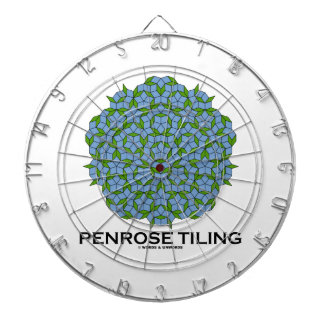Embaldosado de Penrose (simetría quíntupla)