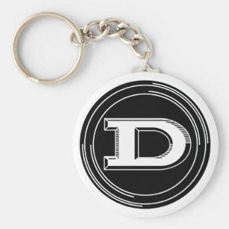 Emblema clásico de Datsun Llaveros Personalizados