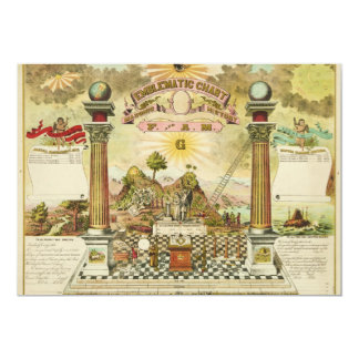Emblematic Chart and Masonic History of FAM Card