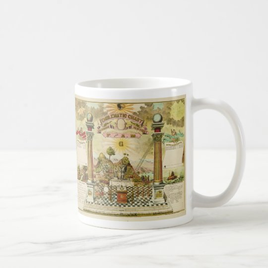 Emblematic Chart and Masonic History of FAM Coffee Mug