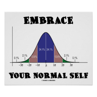 Embrace Your Normal Self (Bell Curve Humor) Poster