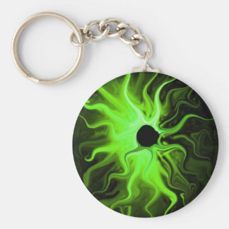 Emerald Ring of Fire keychain